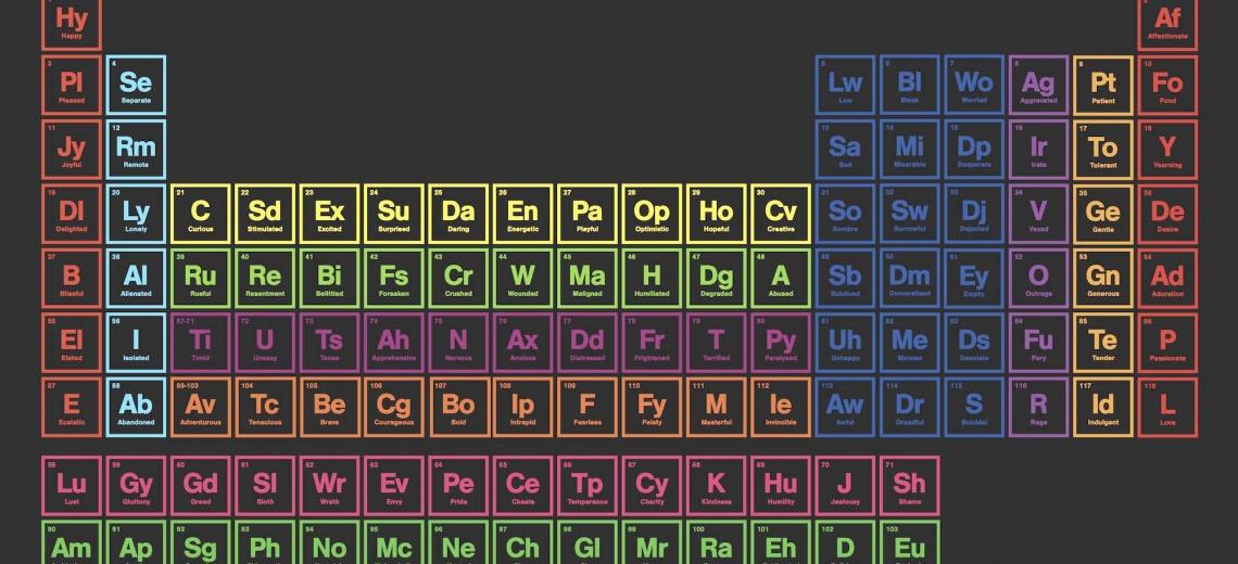 <p>Sagacity: Periodic Table Print</p>